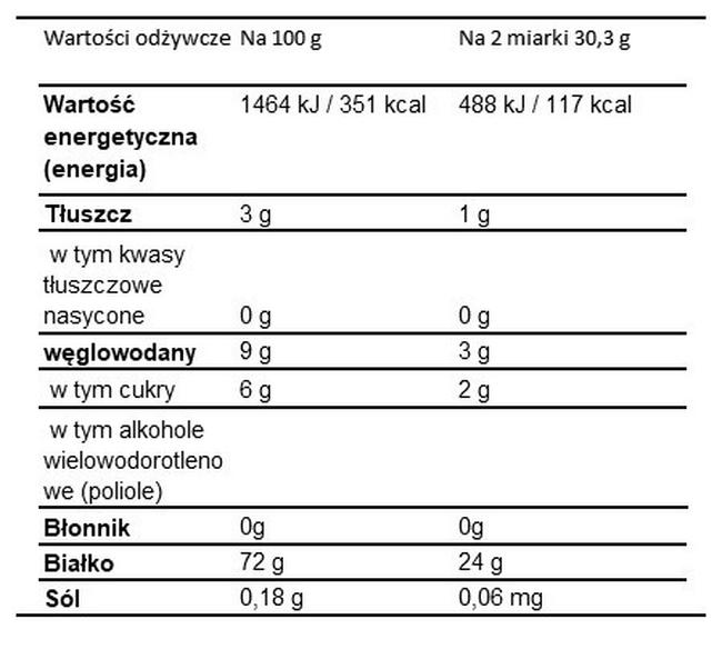 100% Whey Nutritional Information 1