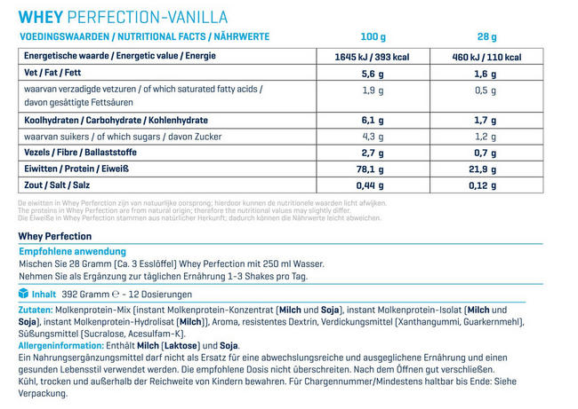Whey Perfection - Flavour Box Nutritional Information 1