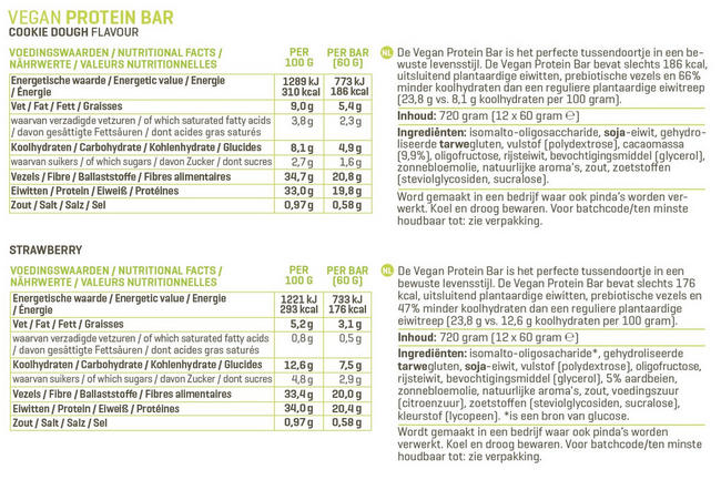 Vegan Protein Bars Nutritional Information 1