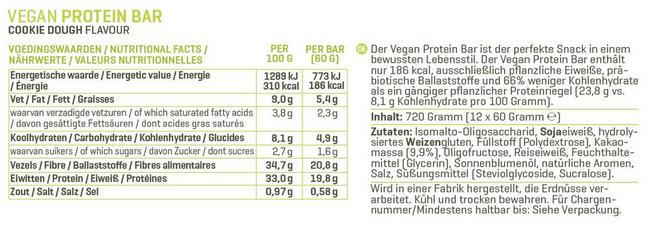 Vegan Protein Bars Nutritional Information 2