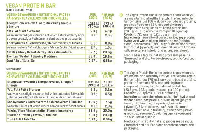 Vegan Protein Bars Nutritional Information 3