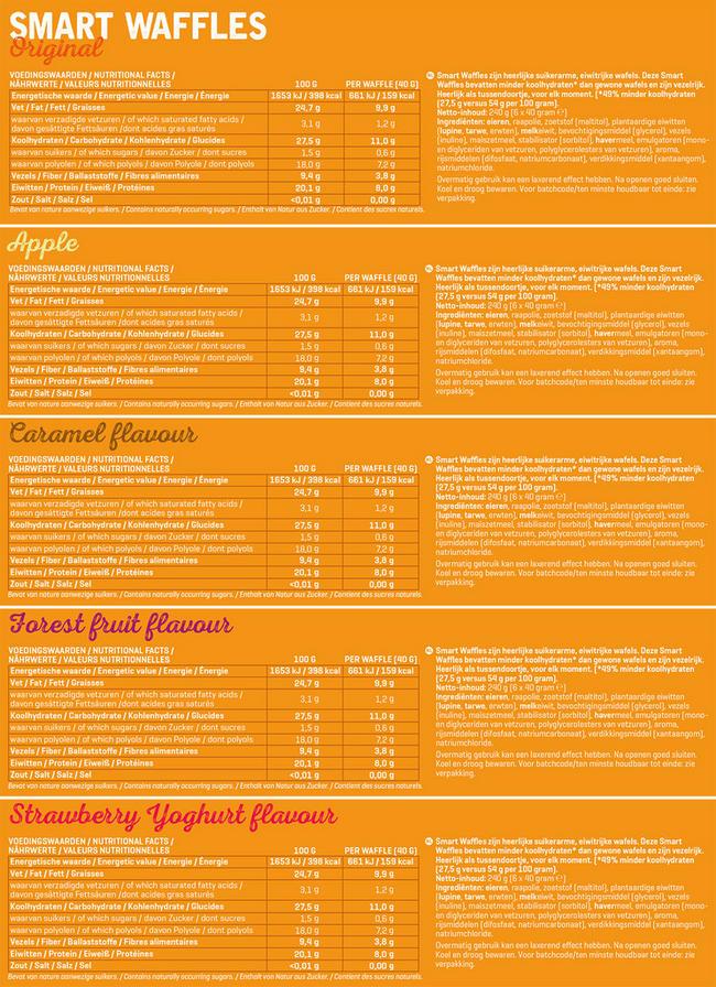 Smart Waffles Nutritional Information 1