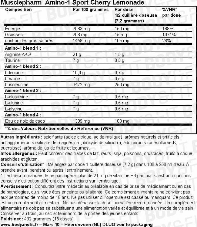 Amino-1 Sport Nutritional Information 2