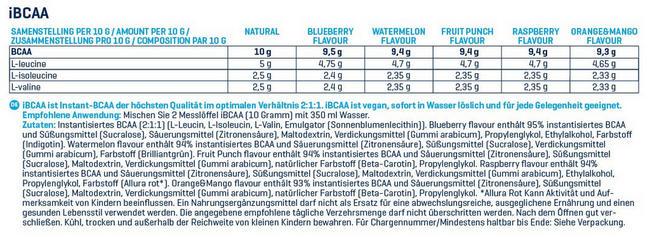 iBCAA Powder Nutritional Information 1