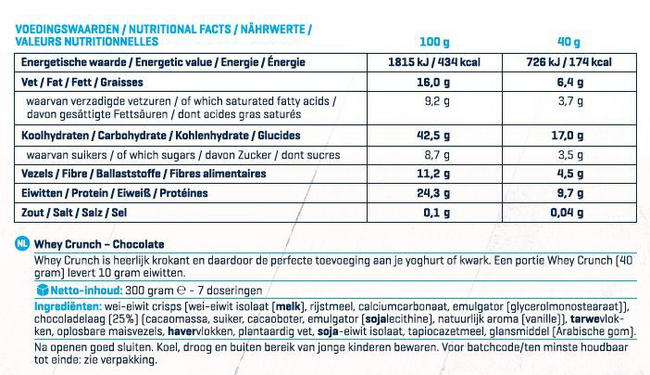 Whey Crunch! Nutritional Information 2