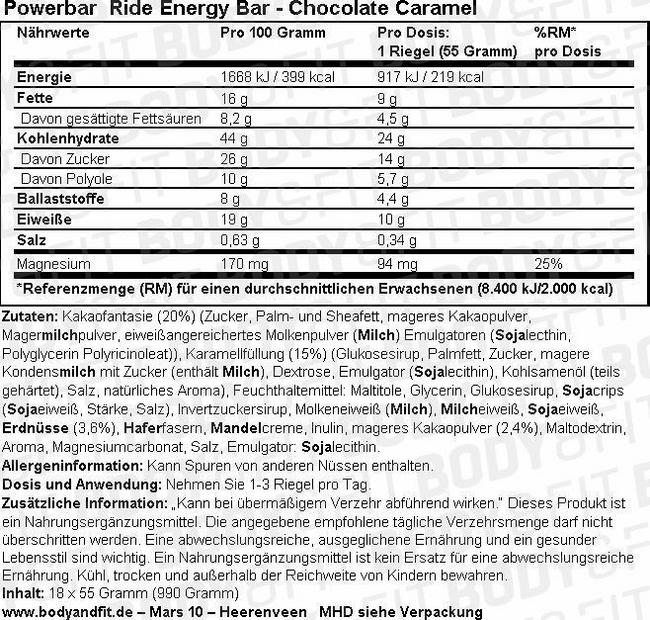 Ride Energy Bars Nutritional Information 1