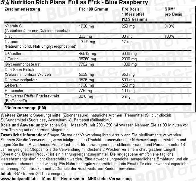 Full As F#CK Nutritional Information 1