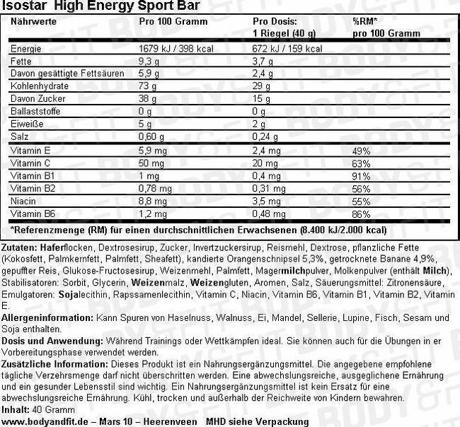 High Energy Sport Bar Nutritional Information 1
