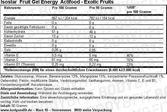 Fruit Gel Energy Actifood Nutritional Information 1
