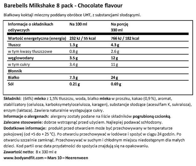 Milkshake Nutritional Information 1