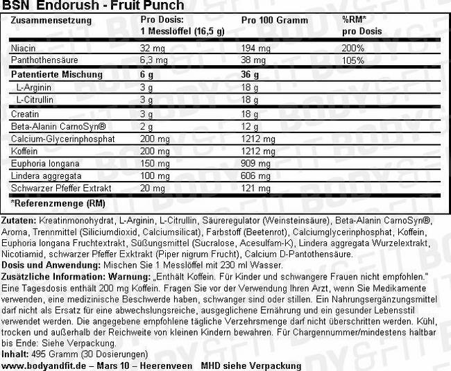 Endorush Nutritional Information 1