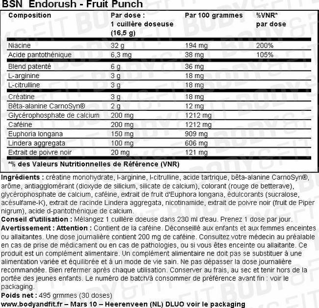Endorush Nutritional Information 1