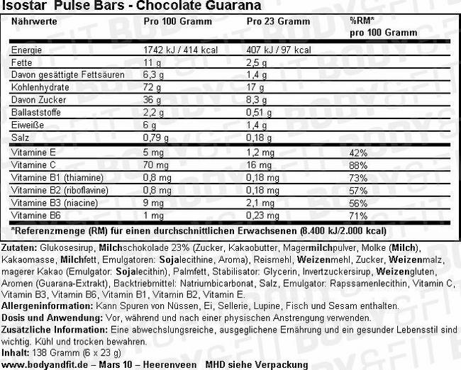 Pulse Bar Nutritional Information 1