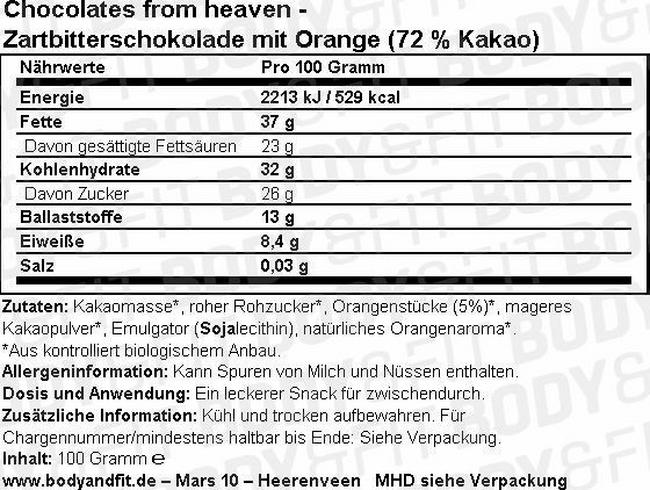 Chocolates from heaven Nutritional Information 3