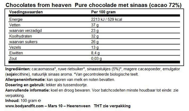 Chocolates from heaven Nutritional Information 1