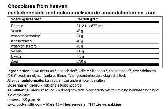 Chocolates from heaven Nutritional Information 2