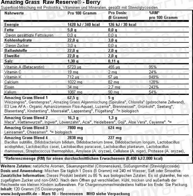 Raw Reserve Nutritional Information 1