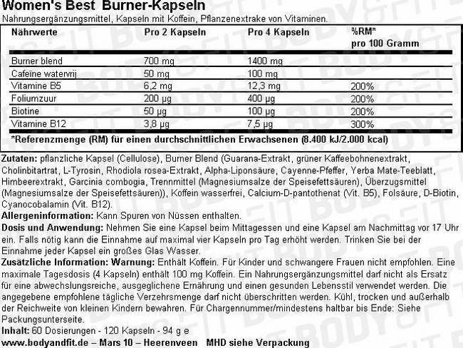 Burner Capsules Nutritional Information 1