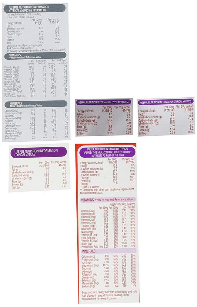 SlimFast Vitality Powder Nutritional Information 1