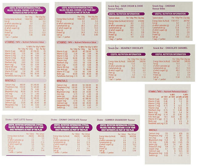SlimFast 7 데이 스타터 팩 Nutritional Information 1