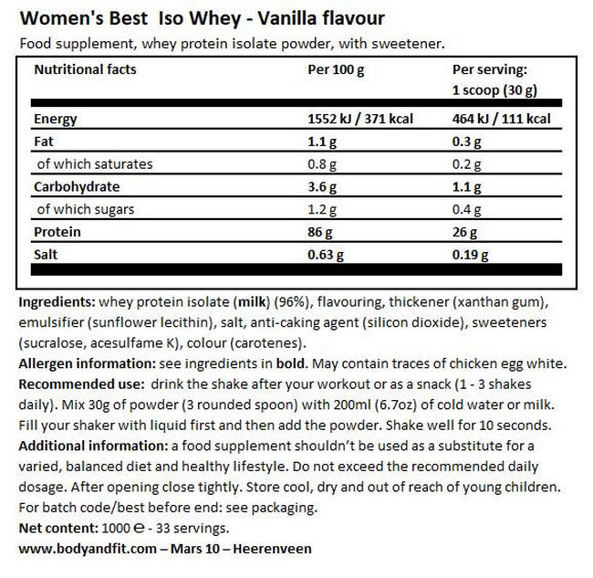 ISO Whey Nutritional Information 1