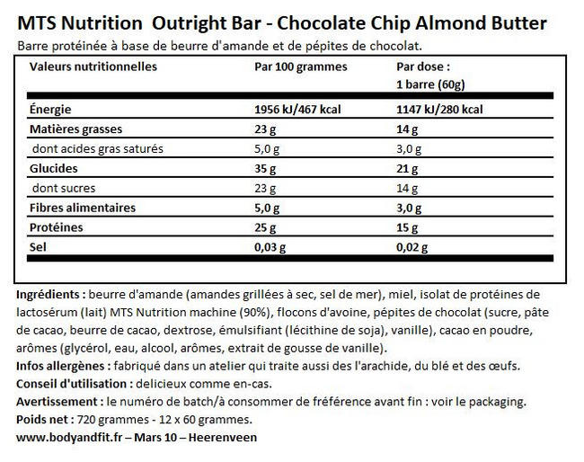 Outright Bars (DDM 18.11.2020) Nutritional Information 1