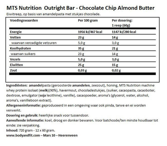 Outright Bars (THT 18/11/2020) Nutritional Information 1