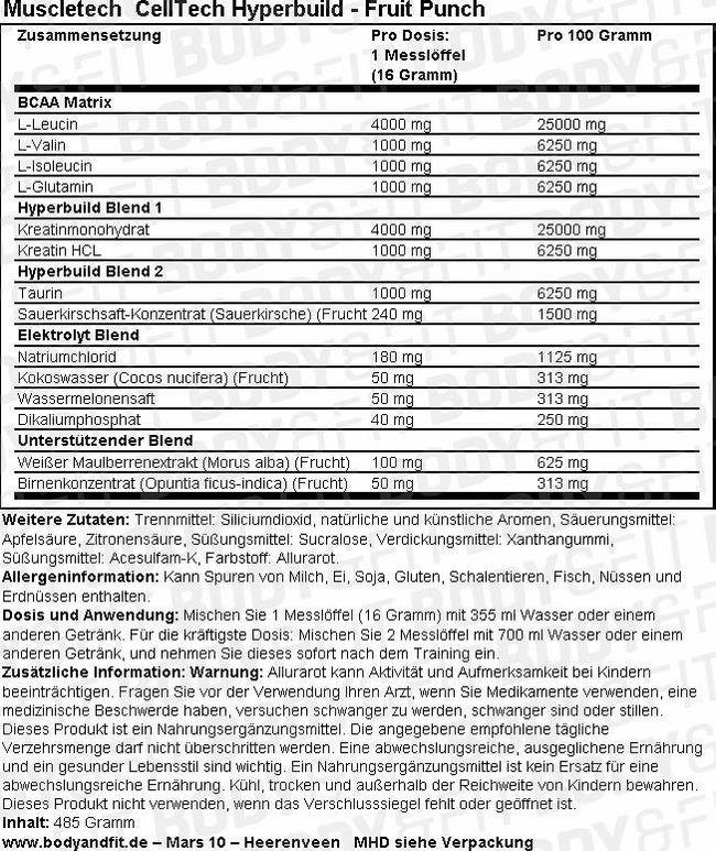 CellTech Hyperbuild Nutritional Information 1