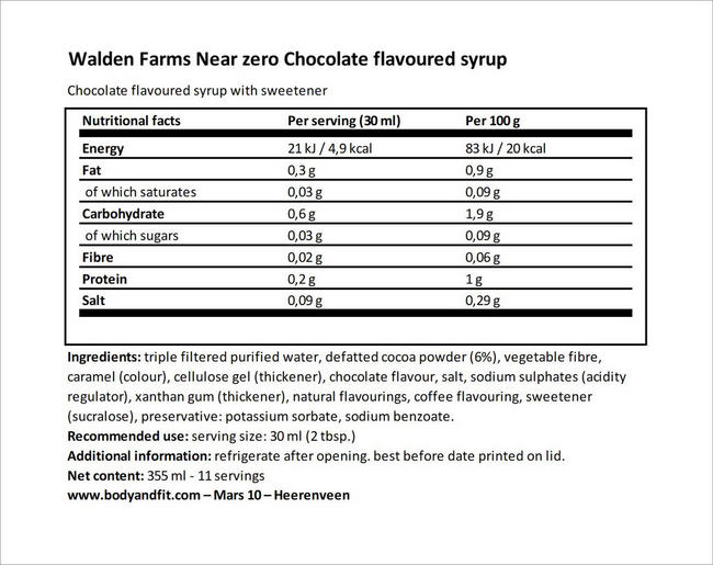 Chocolate Syrup Nutritional Information 1