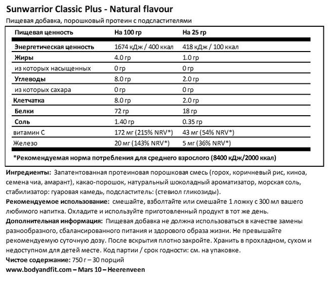 Классик плюс Nutritional Information 1