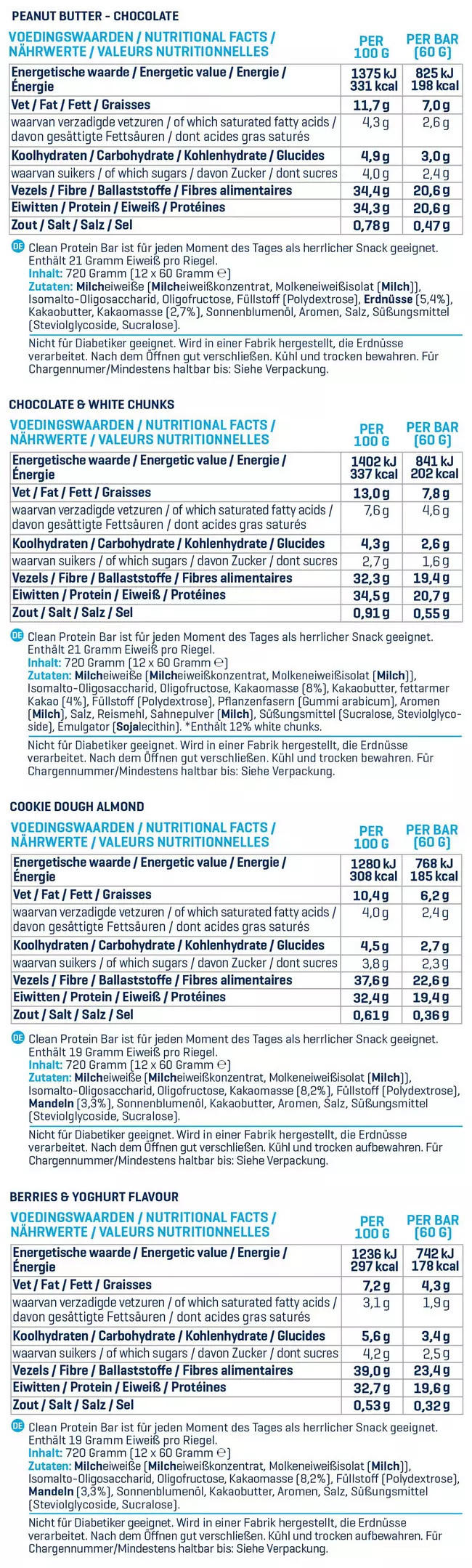 Clean Protein Bar Nutritional Information 2