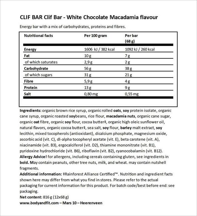Clif Bar Nutritional Information 4