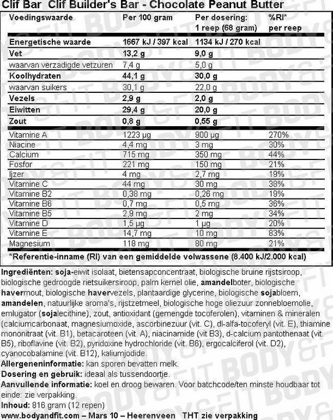 Clif Builder's Bar Nutritional Information 1