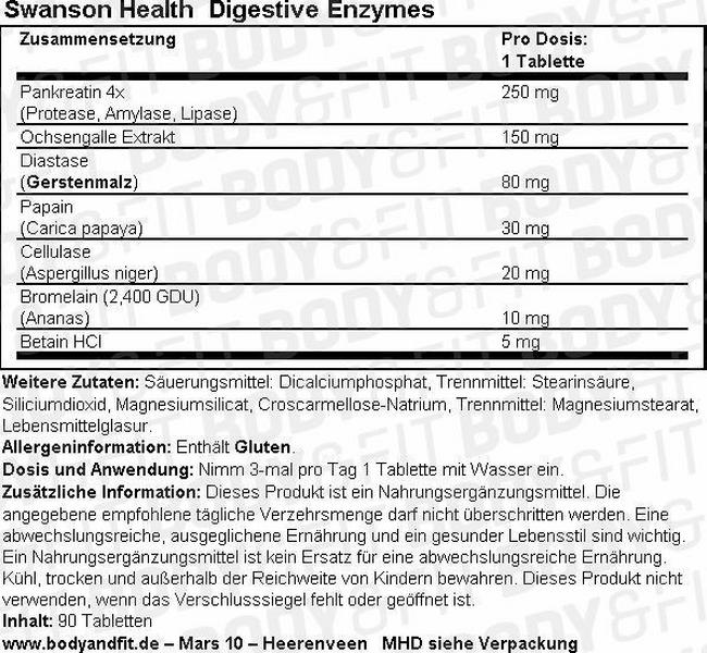 Digestive Enzymes Nutritional Information 1