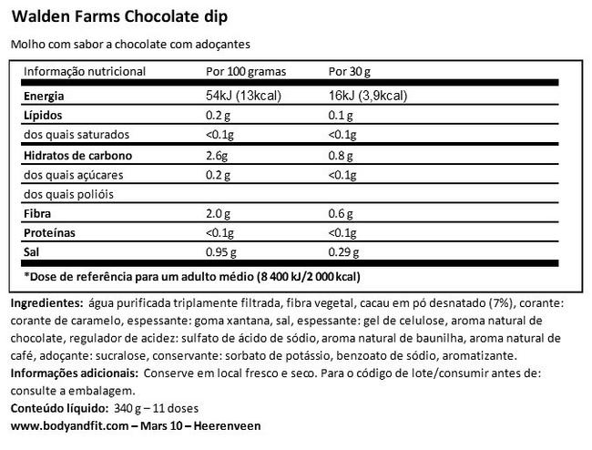Dips for Fruit Nutritional Information 1