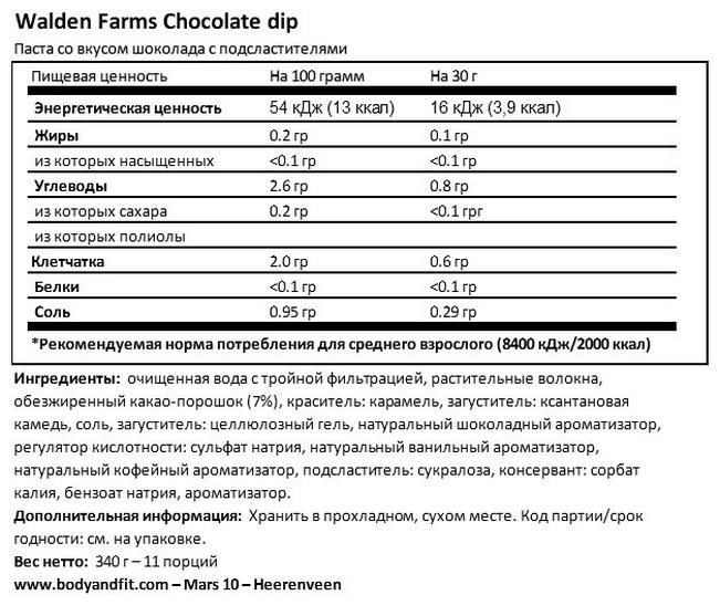 Соусы-дипы для фруктов Nutritional Information 1