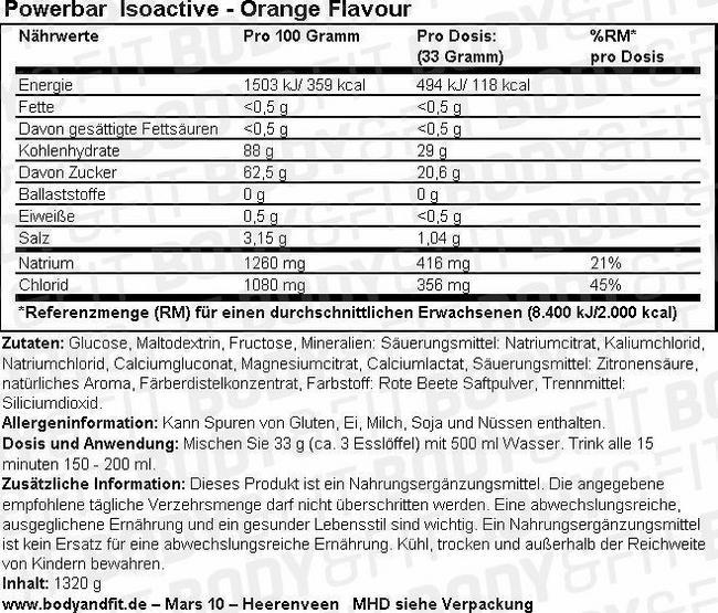 Isoactive Powerbar Nutritional Information 3