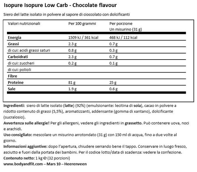 Isopure Zero Carb Nutritional Information 1