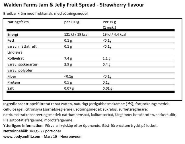 Jam and Jelly Fruit Spread Nutritional Information 1