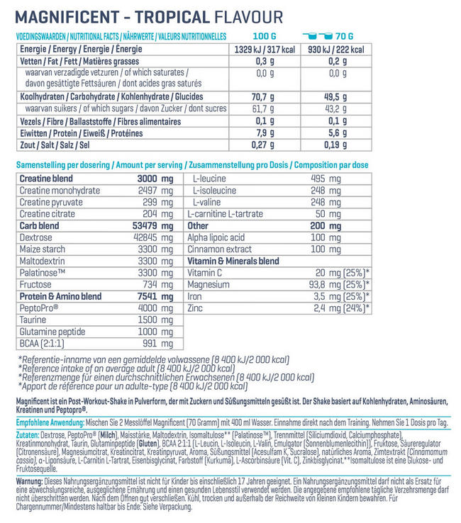 Magnificent Nutritional Information 1