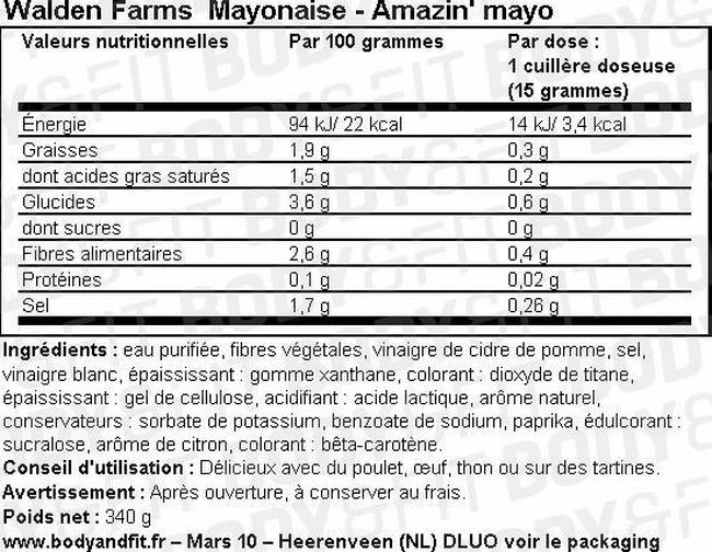 Mayonnaise Nutritional Information 2