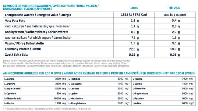 Micellar Casein Perfection Nutritional Information 2