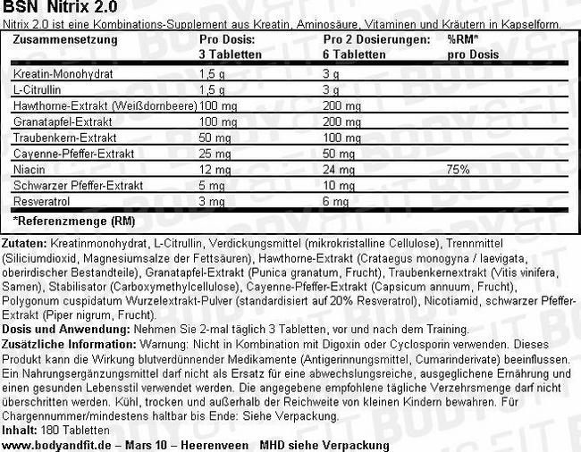 Nitrix 2.0 Nutritional Information 1