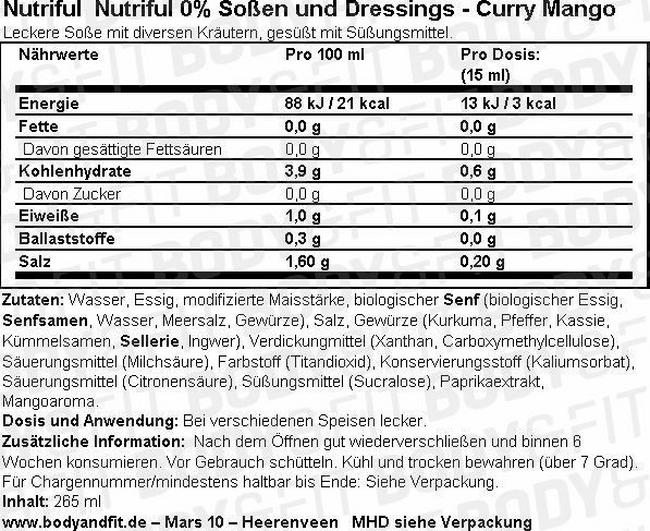 0% Sauces Nutritional Information 1