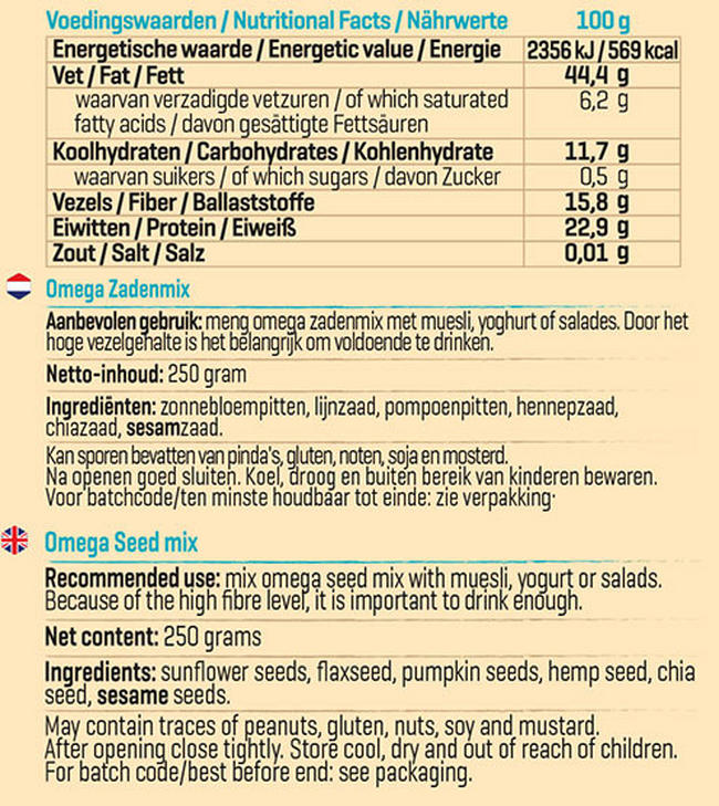 Omega Zadenmix Nutritional Information 1