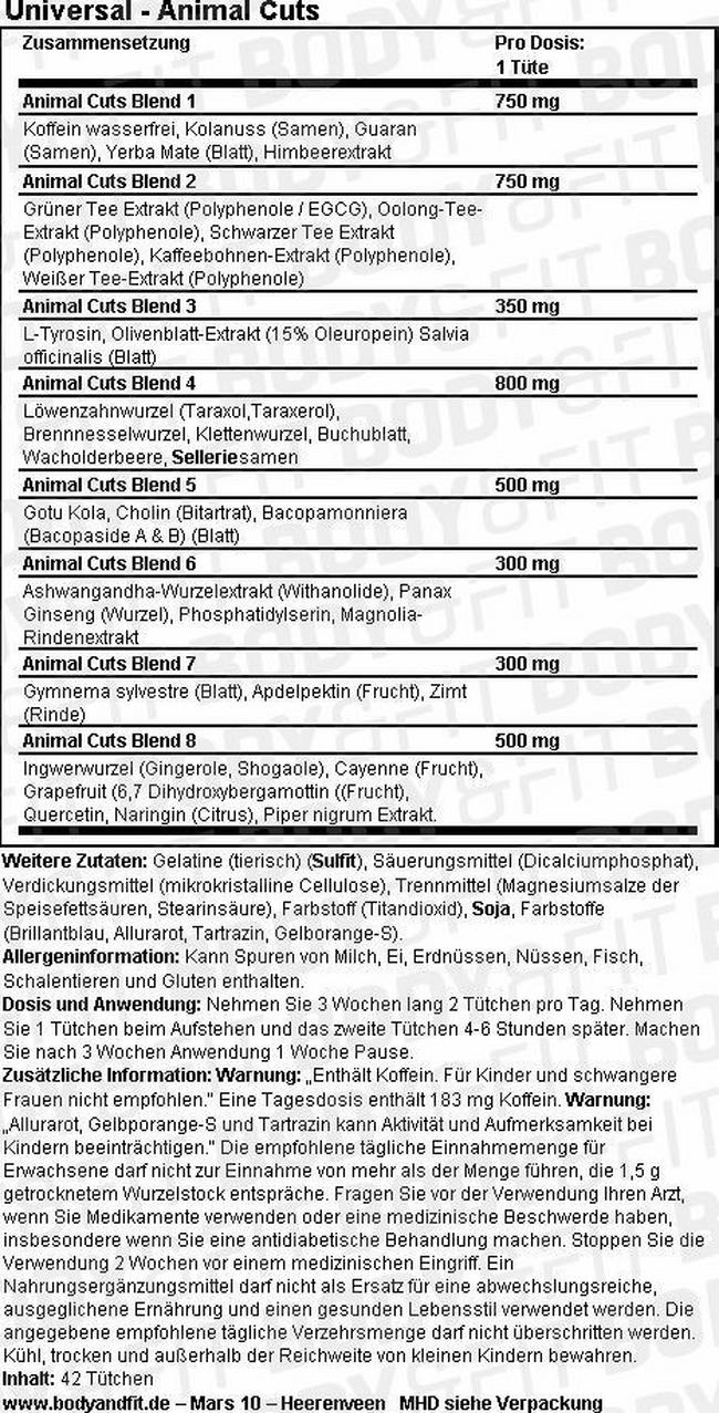Animal Cuts Nutritional Information 1