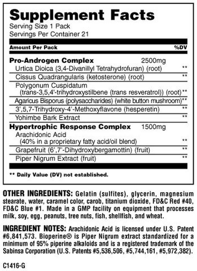 Animal Test Nutritional Information 3