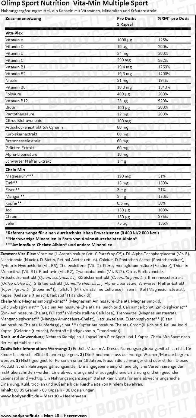 Vita-min Multiple Sport Nutritional Information 1