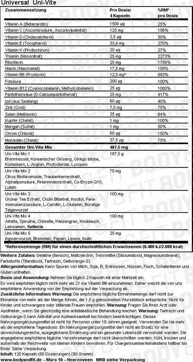 Uni-Vite Nutritional Information 1