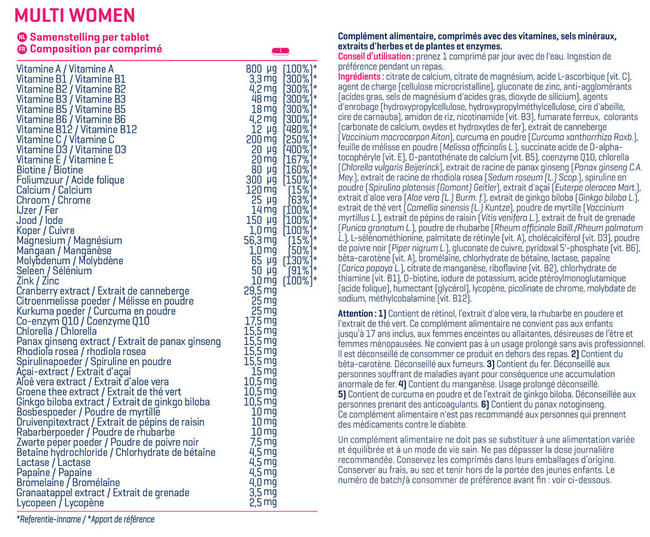 Multi Women Nutritional Information 1